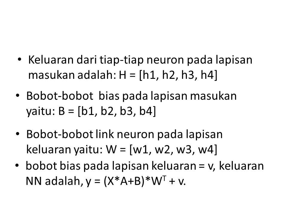 Keluaran dari tiap-tiap neuron pada lapisan masukan adalah: H = [h1, h2, h3, h4]